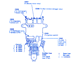 honda accord 1991 fuse box block circuit breaker diagram  carfusebox honda accord 1991 main engine fuse box block circuit breaker diagram