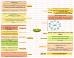 insight mindmaps temple entry for women and role of rbi in n insight mindmaps temple entry for women and role of rbi in n economy insights