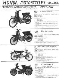 honda parts myrons mopeds honda 1959 62
