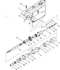 boat starter wiring diagram nilza net on simple boat wiring diagram