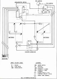 pds wiring diagram ez go wire diagram ez image wiring diagram ezgo gas golf cart wiring diagram ezgo wiring