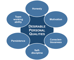 good qualities in an employee personality test eliminate the negative desirable personal qualities