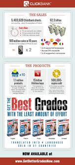 get better grades now clickbank infographic get better grades now dot com