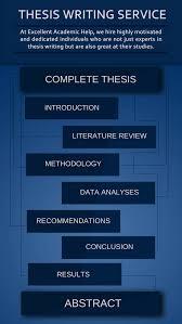 Dissertation proposal workshop