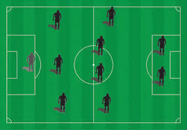 how soccer players perform in defensive positions