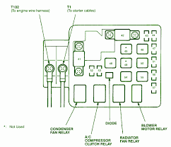 honda civic 04 fuse box honda wiring diagrams