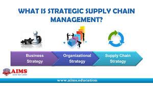 die besten ideen zu what is supply chain auf kaizen die besten 17 ideen zu what is supply chain auf kaizen und projektmanagement