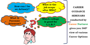 career counselling aptitude test centre career guidance how does career nurturer help in career guidance