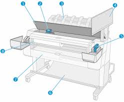 <b>HP DesignJet</b> T2600 MFP User Guide