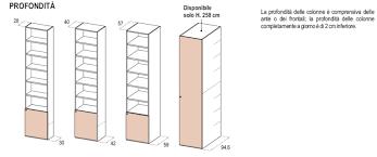 Armadio Angolare Misure : Le misure degli armadi dielle