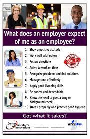 workone work ethics work ethics
