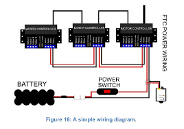 ftc robot wiring guide roboaztechs use a usb adapter