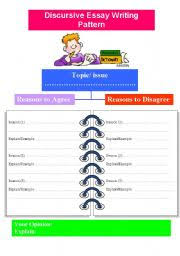 writing pattern for discursive writing pattern for discursive essays