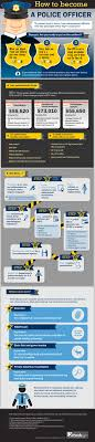 best ideas about police officer training infographic how to become a police officer decent example of career centric infographic