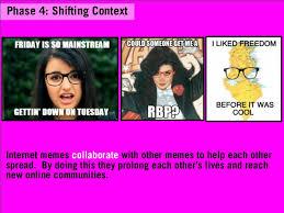 meme-phases-explained-9-728.jpg?cb=1302648714 via Relatably.com