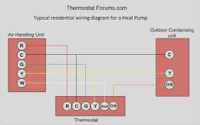 honeywell thermostat wiring diagram rth3100c wiring diagram honeywell rth3100c thermostat wiring diagram solidfonts