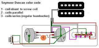 wiring diagram humbucker single humbucker wiring wiring a humbucker w 4 way switch telecaster guitar forum on wiring diagram humbucker single humbucker