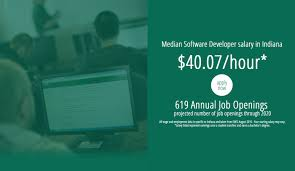 software development ivy tech community college of na this is a program that will have many options upon graduation including advancement in a current job
