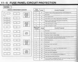 2000 ford f 250 fuse box diagram diagram ford 2000 ford f 250 fuse box diagram