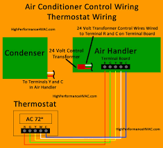 how to wire an air conditioner for control wires