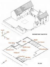 images about   House Ideas   Floor Plans on Pinterest    Farm layout   cart shed  barn  stable  cow house milk house