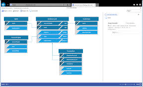 uml and database diagrams in the new visio   office blogsvisio offers modern  professional looking database diagrams such as this crow    s foot diagram
