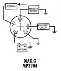 types of switches used in marine electrical systems ignition diagrams e f and g show the switch an accessory position version this switch is used anywhere multiple on off functions are required where a