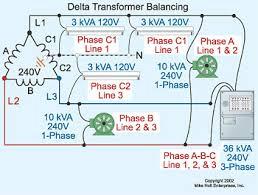 understanding the basics of delta transformer calculations