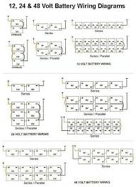 starter solenoid wiring diagram for w900a wiring diagram battery wiring diagram for 48 volt club car golf cart schematics