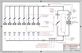 goodman furnace manual wiring diagram images wiring diagram also furnace thermostat wiring diagram as well goodman