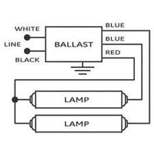 wiring diagram fluorescent light ballast wiring fluorescent light ballast wiring diagram wiring diagram on wiring diagram fluorescent light ballast
