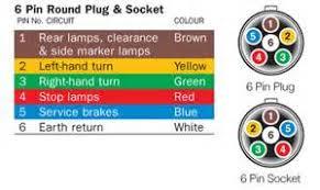 pin round trailer plug wiring diagram images trailer wiring diagrams adelaide trailer shop