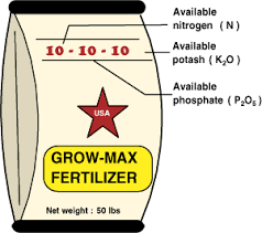 A Homeowner's Guide to Fertilizer