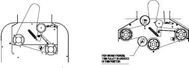 exmark vh15ka483 user manual pdf page 4 7 mower deck belt routing
