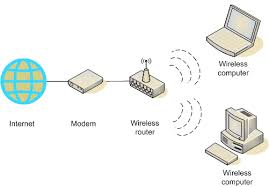 how to set up an adhoc wireless network in windows xp