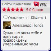 <b>Мужские</b> наручные <b>часы CITIZEN AW126050A</b> в Москве ...