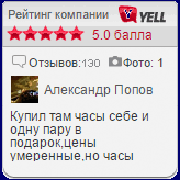 <b>Женские</b> наручные <b>часы CANDINO</b> 58520081AE в Москве ...