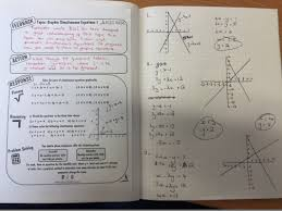 category teaching strategies access maths the next lesson students have around 30 minutes to through the feedback and complete the relevent rosponse areas students have questions to work