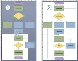create a basic flowchart   visioa flowchart that is too large for the visio drawing page beside a flowchart that fits