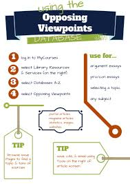 a point and click guide librarian design share