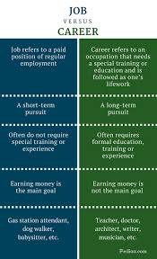 difference between job and career definition meaning usage long term pursuit difference between job and career infographic