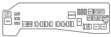 2008 infiniti g35 fuse box diagram 2008 image 2008 shelby fuse box 2008 wiring diagrams on 2008 infiniti g35 fuse box diagram