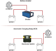 split charge relay wiring diagram the wiring diagram power distribution charging relays wiring diagram