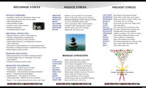 stressmastery motivational posters stress desk guide stress desk guide2
