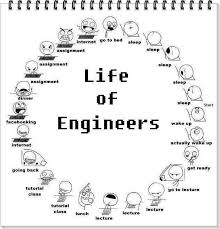 funny engineering quotes   Funny And Amazing Pictures via Relatably.com