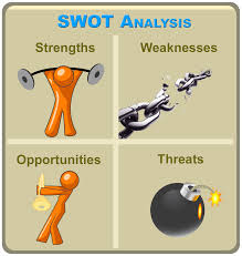 are you swot nitram financial solutions swot analysis