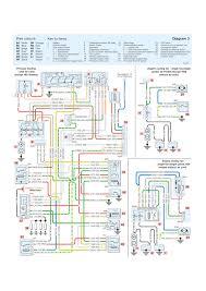 peugeot 206 bsi wiring diagram peugeot image peugeot 206 wiring diagram peugeot wiring diagrams online