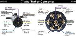 7 way rv trailer connector wiring diagram etrailer com 7 Way Trailer Connector Wiring Diagram Boat click to enlarge Trailer 7-Way Trailer Plug Wiring Diagram