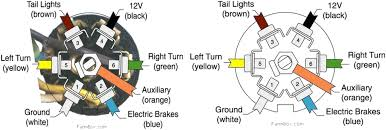 wiring diagram for 1997 ford f350 the wiring diagram 2004 ford f350 trailer wiring diagram diagram wiring diagram