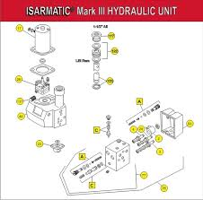 western isarmatic electronic mark iii unimount pump